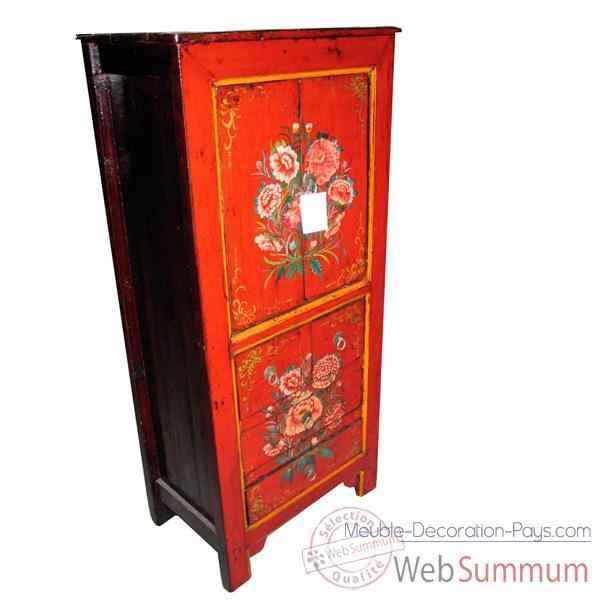 Achat de peint sur meuble decoration pays for Achat meubles asiatiques