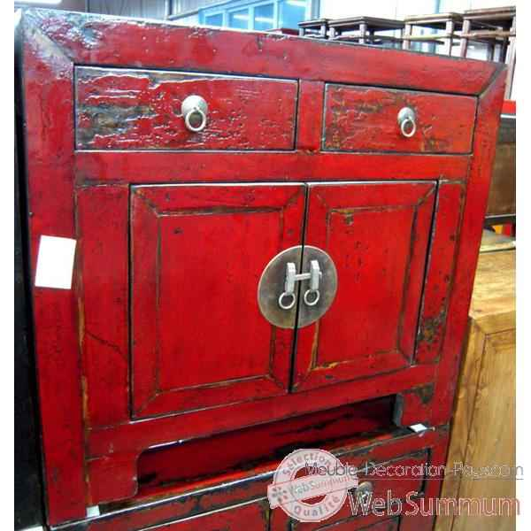 Buffet Rouge Petit Modele 2 Portes Et 2 Tiroirs Style Chine Chn032 Photos Meuble Decoration Pays De Art Design Chinois
