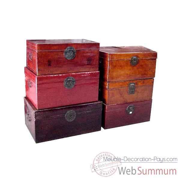 Coffre cuir noir style chine chn031 n photos meuble for Meuble chine design