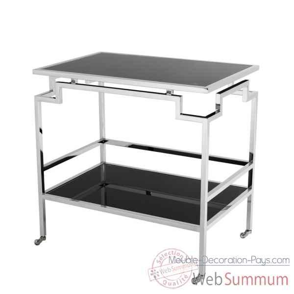 Meuble appoint dans meuble design hollandais sur meuble decoration pays - Meuble hollandais design ...