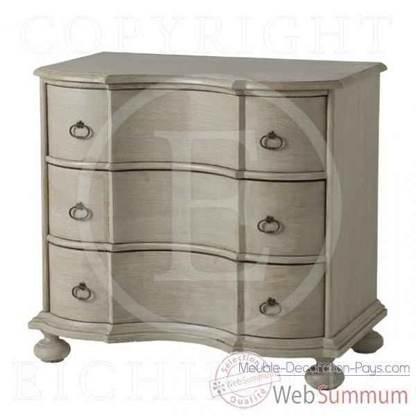 eichholtz commode boudoir blanc su dois dans cabinet sur meuble decoration pays. Black Bedroom Furniture Sets. Home Design Ideas