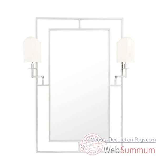 Miroir dans meuble design hollandais sur meuble decoration pays - Meuble hollandais design ...