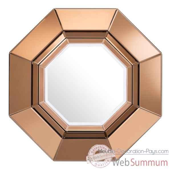Achat de metropolis sur meuble decoration pays for Achat de miroir