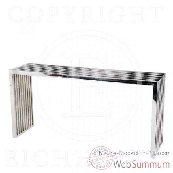 Eichholtz table console carlisle acier inoxydable de meuble design hollandais - Meuble hollandais design ...