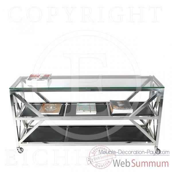 Eichholtz table console prado acier inoxydable avec verre for Meuble bureau verre acier