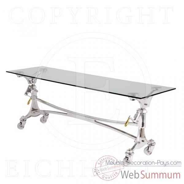 Eichholtz table console sullivan aluminium et verre de meuble design hollandais - Meuble hollandais design ...
