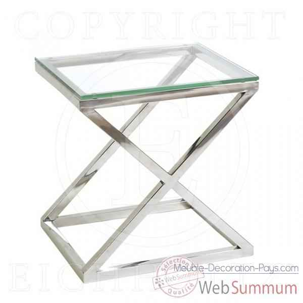 table d appoint en verre design – table basse, table pliante et