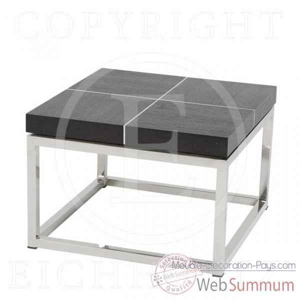achat de inox sur meuble decoration pays. Black Bedroom Furniture Sets. Home Design Ideas