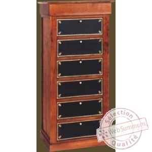 Meubles de m tiers dans antique et charme sur meuble for Bureau meuble notaire