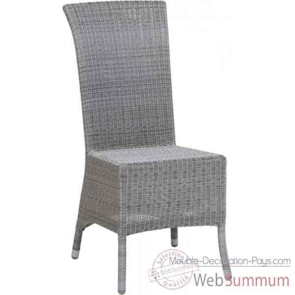 Achat De Chaises Sur Meuble Decoration Pays