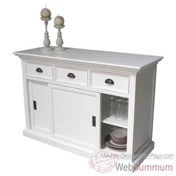 Buffet de cuisine avec portes coulissantes collection - Meuble cuisine avec porte coulissante ...