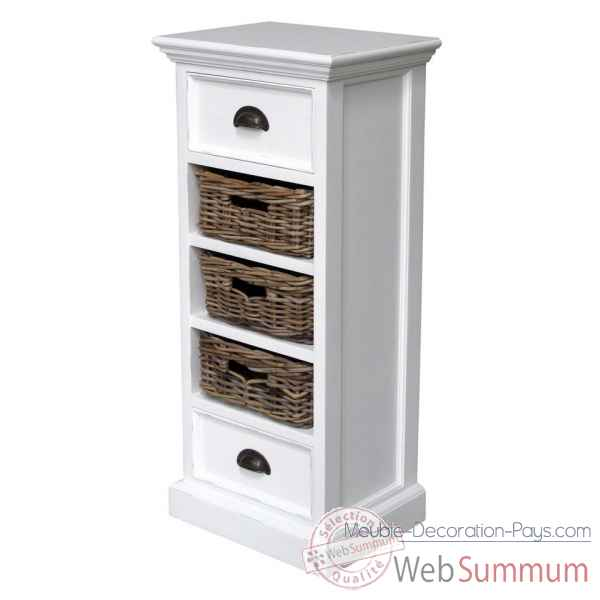 meuble bas avec panier osier maison design. Black Bedroom Furniture Sets. Home Design Ideas