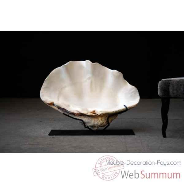 Nouveaux objets dans objet original du monde sur meuble for Objet deco original