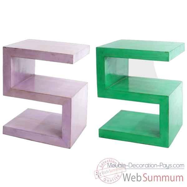 achat de couleur sur meuble decoration pays. Black Bedroom Furniture Sets. Home Design Ideas