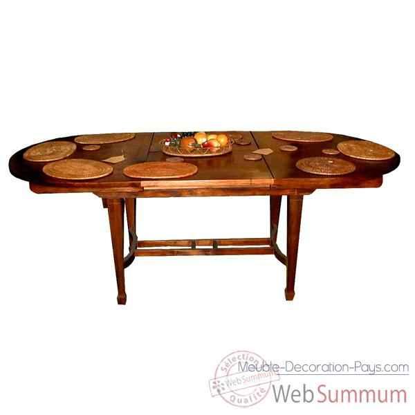achat de rallonges sur meuble decoration pays. Black Bedroom Furniture Sets. Home Design Ideas